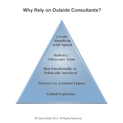 Why Rely on Outside Consultants?