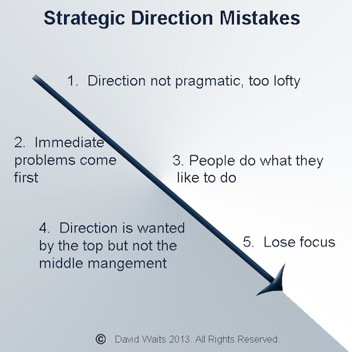 Strategic Direction Mistakes copy